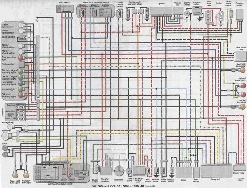 Yamaha 1100 Wiring Diagram. . Wiring Diagram on